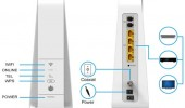 Servicii de internet Fiber Power 500 cu Connect Box de la UPC