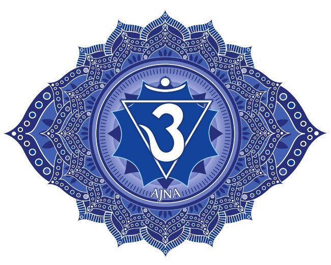 Chakra Ajna - al treilea ochi